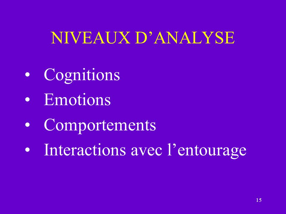 NIVEAUX D'ANALYSE Cognitions Emotions Comportements Interactions avec l'entourage