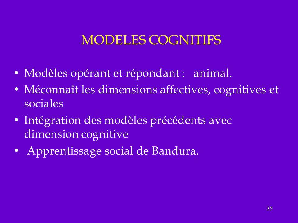 MODELES COGNITIFS Modèles opérant et répondant : animal.