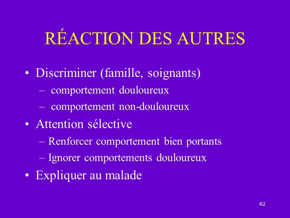 RÉACTION DES AUTRES Discriminer (famille, soignants)