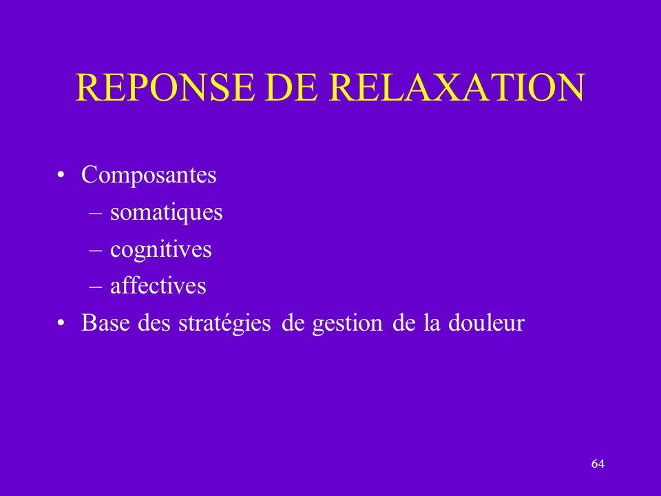 REPONSE DE RELAXATION Composantes somatiques cognitives affectives