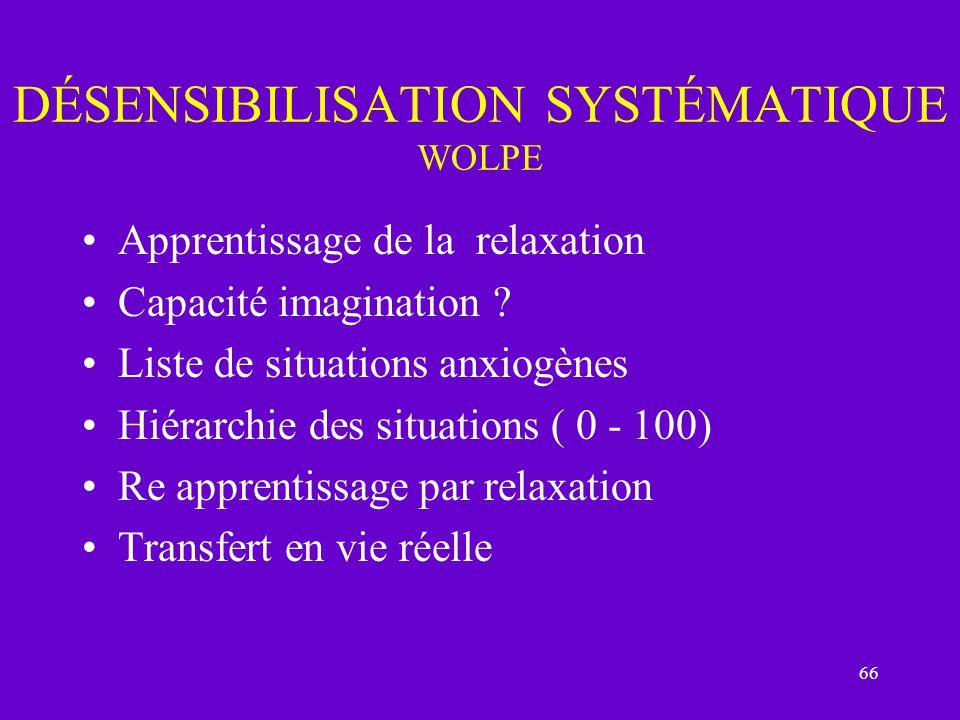 DÉSENSIBILISATION SYSTÉMATIQUE WOLPE