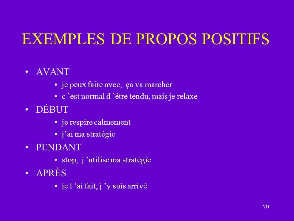 EXEMPLES DE PROPOS POSITIFS
