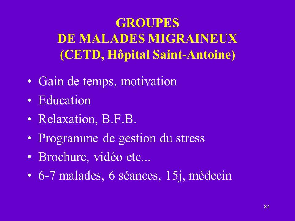 GROUPES DE MALADES MIGRAINEUX (CETD, Hôpital Saint-Antoine)