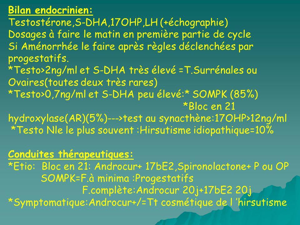 Bilan endocrinien: Testostérone,S-DHA,17OHP,LH (+échographie) Dosages à faire le matin en première partie de cycle.