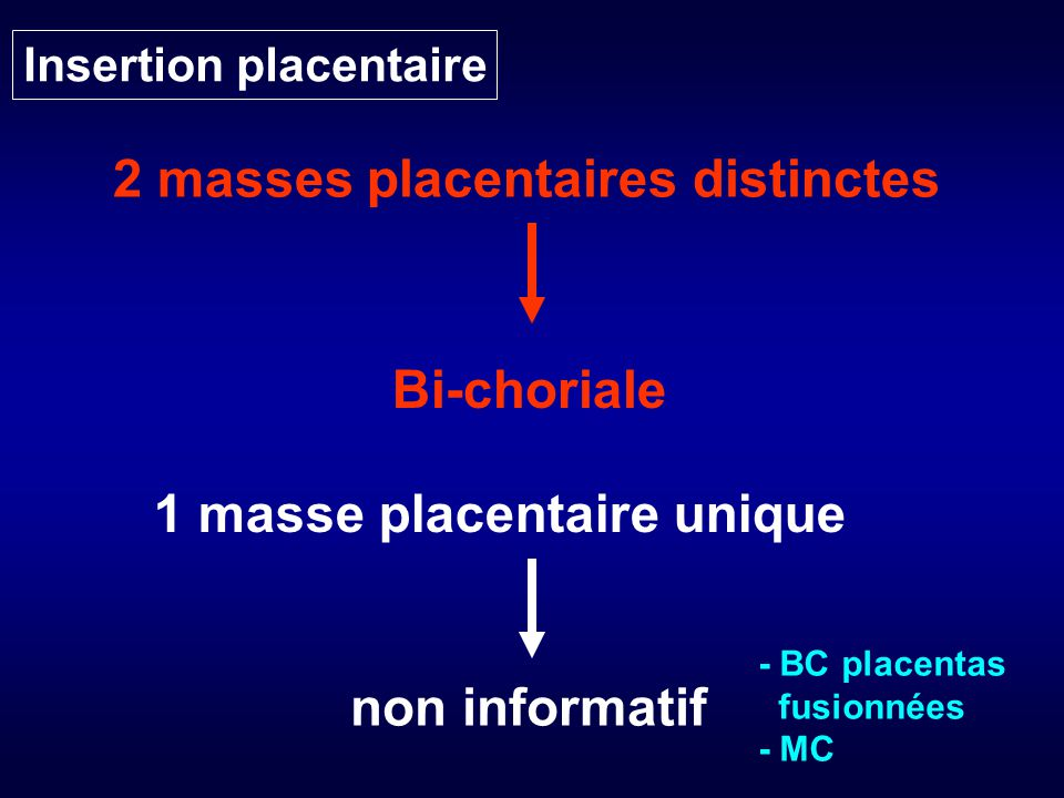 2 masses placentaires distinctes