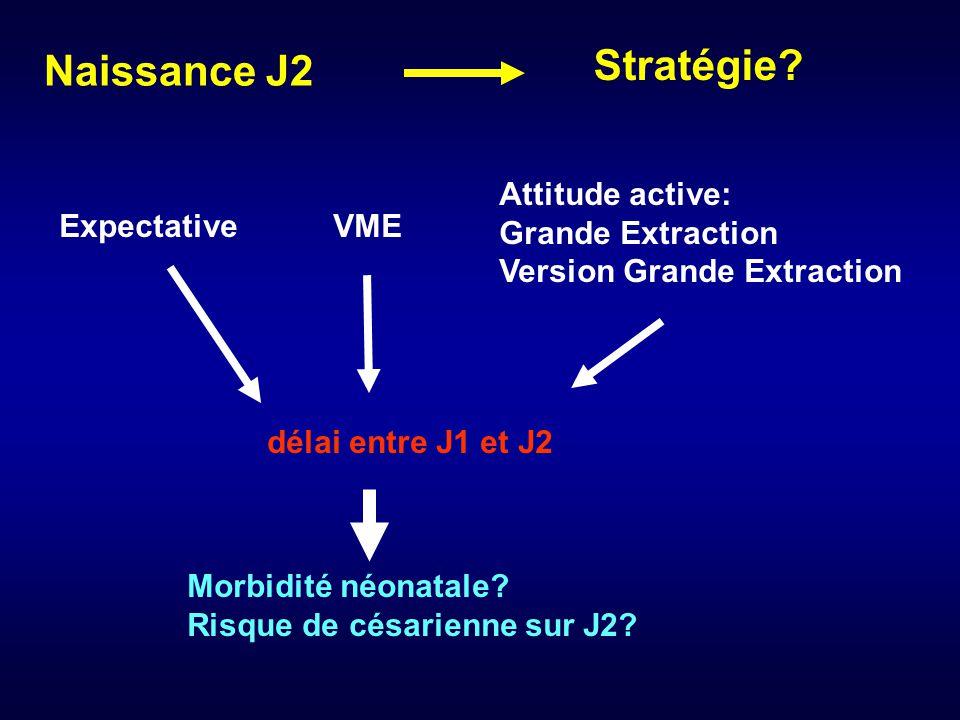 Stratégie Naissance J2 Expectative délai entre J1 et J2