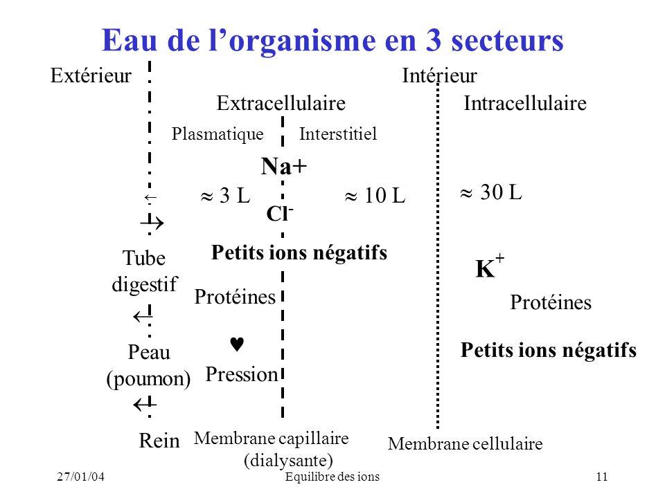 Eau de l'organisme en 3 secteurs