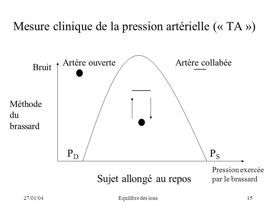 Mesure clinique de la pression artérielle (« TA »)