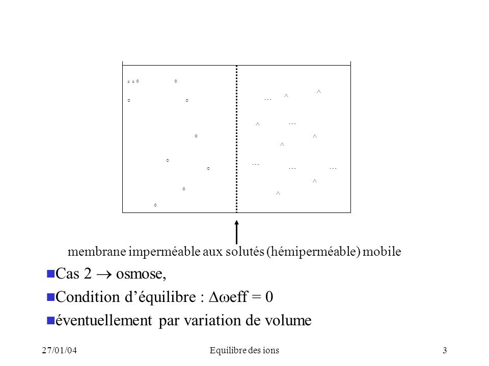 membrane imperméable aux solutés (hémiperméable) mobile