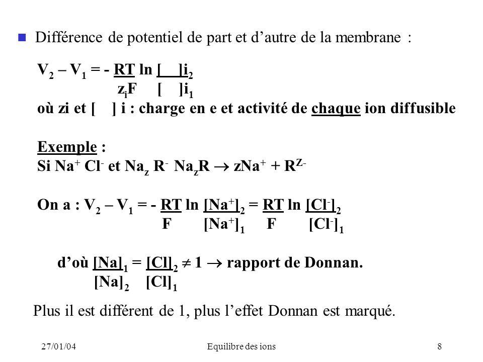 Différence de potentiel de part et d'autre de la membrane :