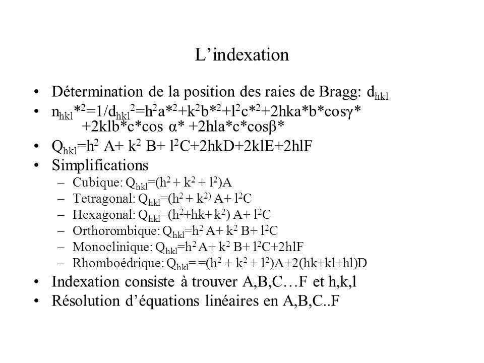 L'indexation Détermination de la position des raies de Bragg: dhkl