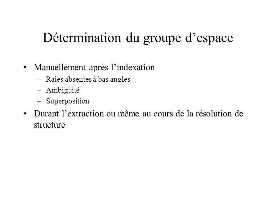 Détermination du groupe d'espace
