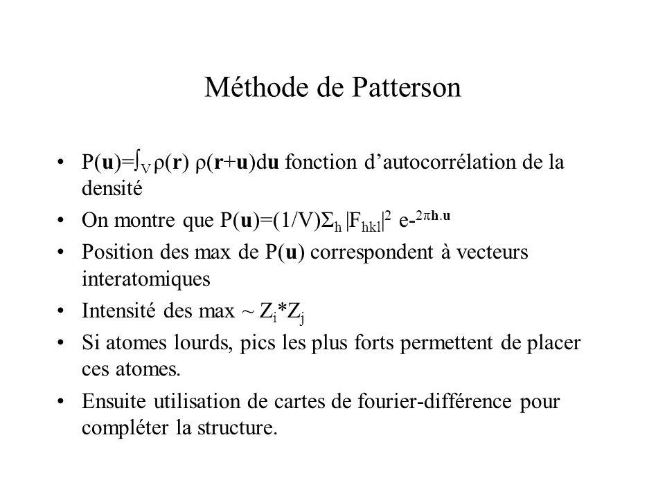 Méthode de Patterson P(u)=∫V ρ(r) ρ(r+u)du fonction d'autocorrélation de la densité. On montre que P(u)=(1/V)Σh |Fhkl|2 e-2πh.u.