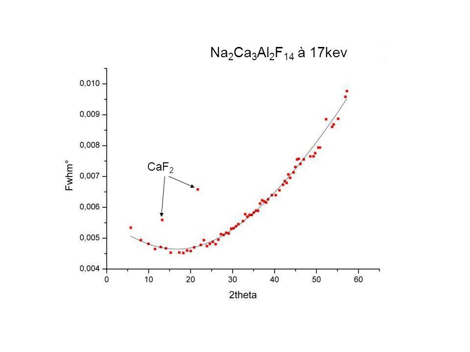 Na2Ca3Al2F14 à 17kev CaF2
