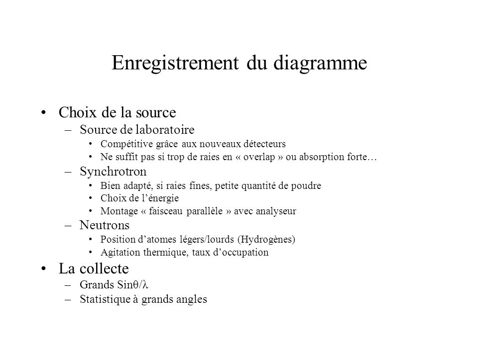 Enregistrement du diagramme