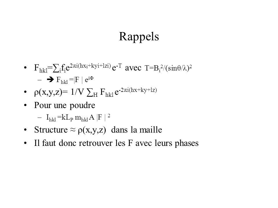 Rappels Fhkl=∑ifie2πi(hxi+kyi+lzi) e-T avec T=Bi2/(sinθ/λ)2