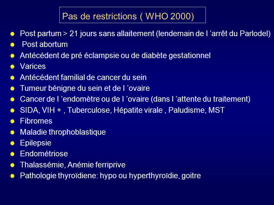 Pas de restrictions ( WHO 2000)
