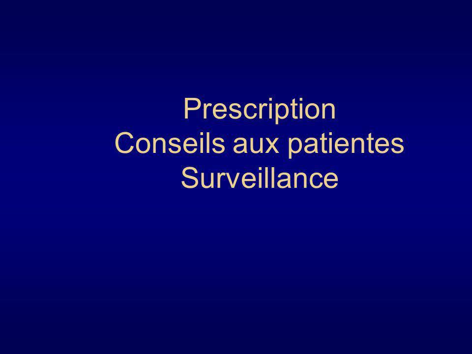 Prescription Conseils aux patientes Surveillance