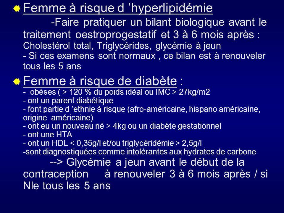 Femme à risque d 'hyperlipidémie