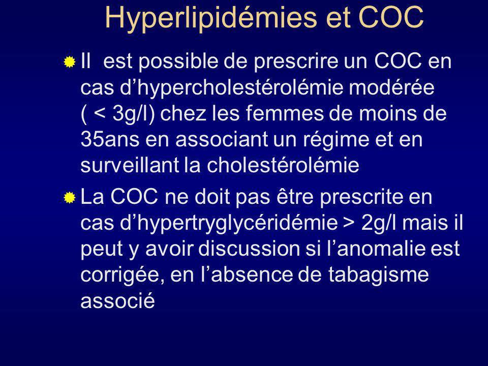 Hyperlipidémies et COC