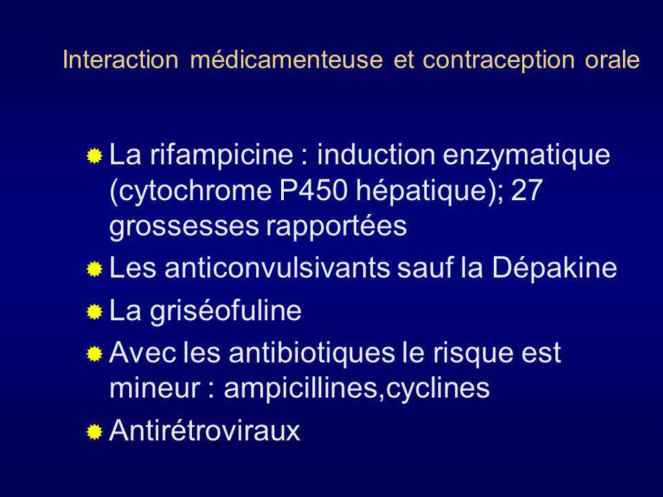 Interaction médicamenteuse et contraception orale