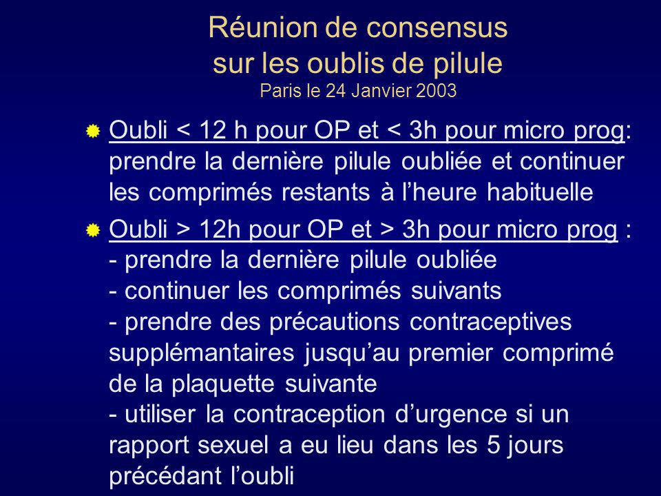 Réunion de consensus sur les oublis de pilule Paris le 24 Janvier 2003