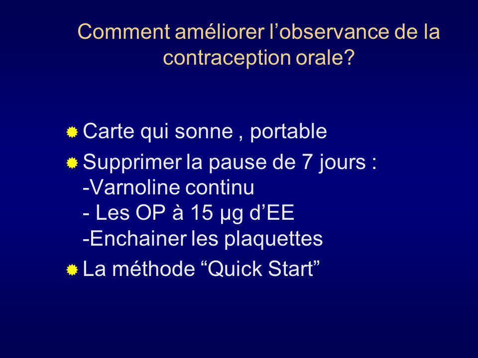 Méthodes, Contre-indications,Surveillance Ph . Faucher