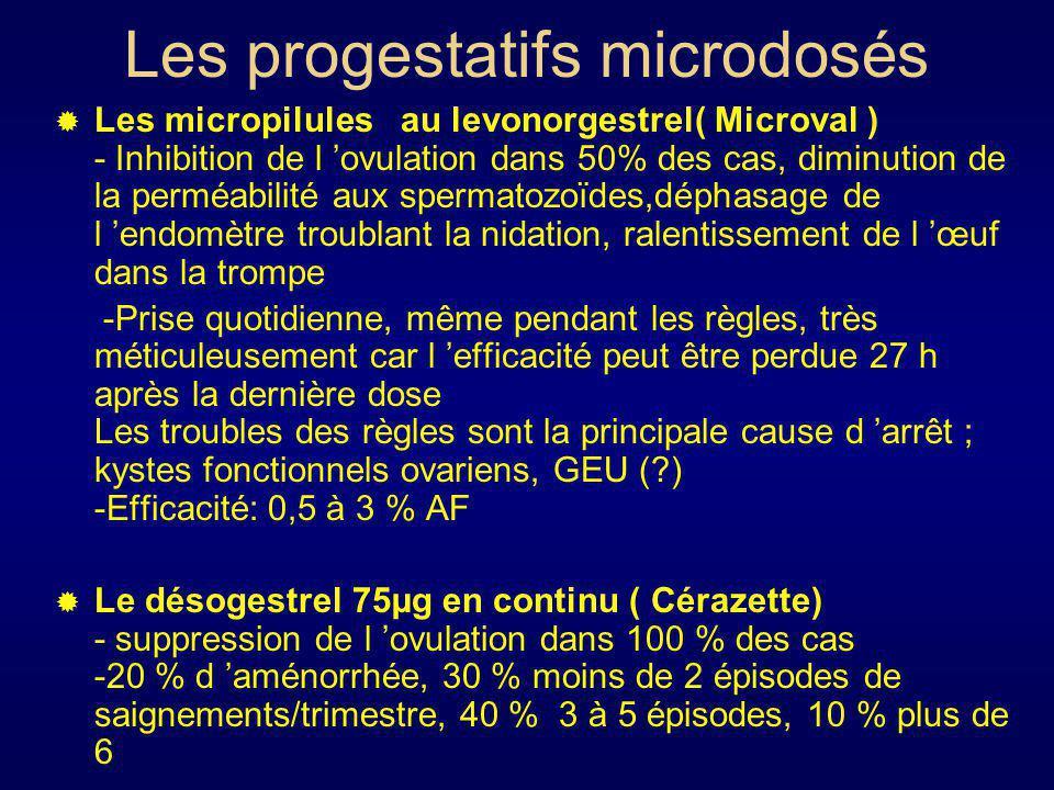 Les progestatifs microdosés