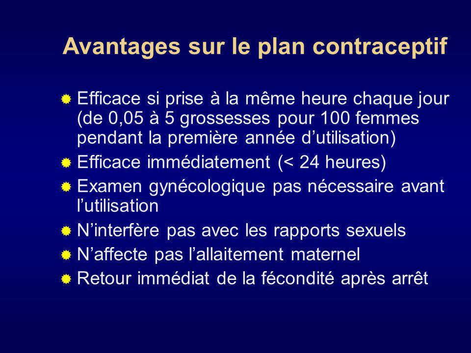 Avantages sur le plan contraceptif