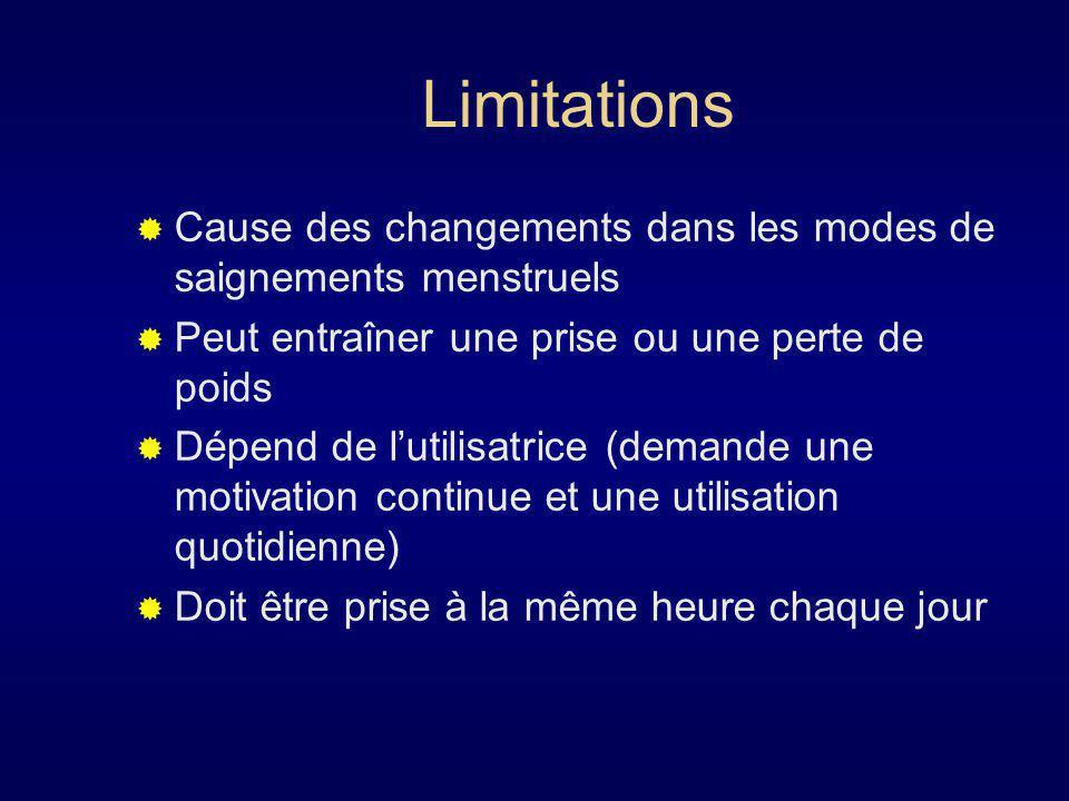 Limitations Cause des changements dans les modes de saignements menstruels. Peut entraîner une prise ou une perte de poids.