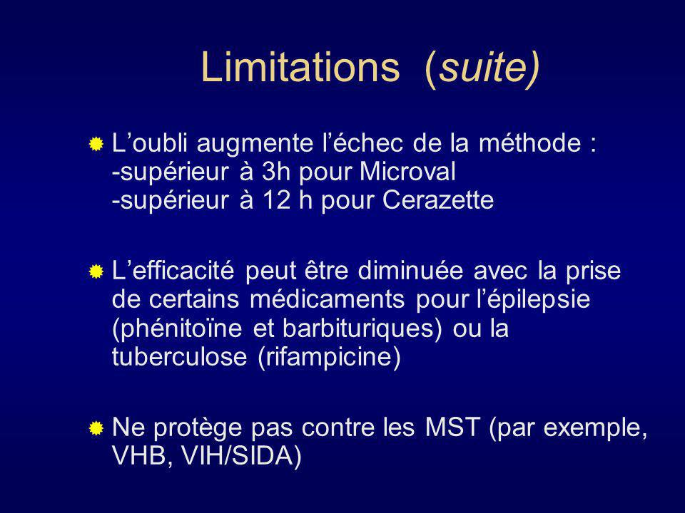 Limitations (suite)