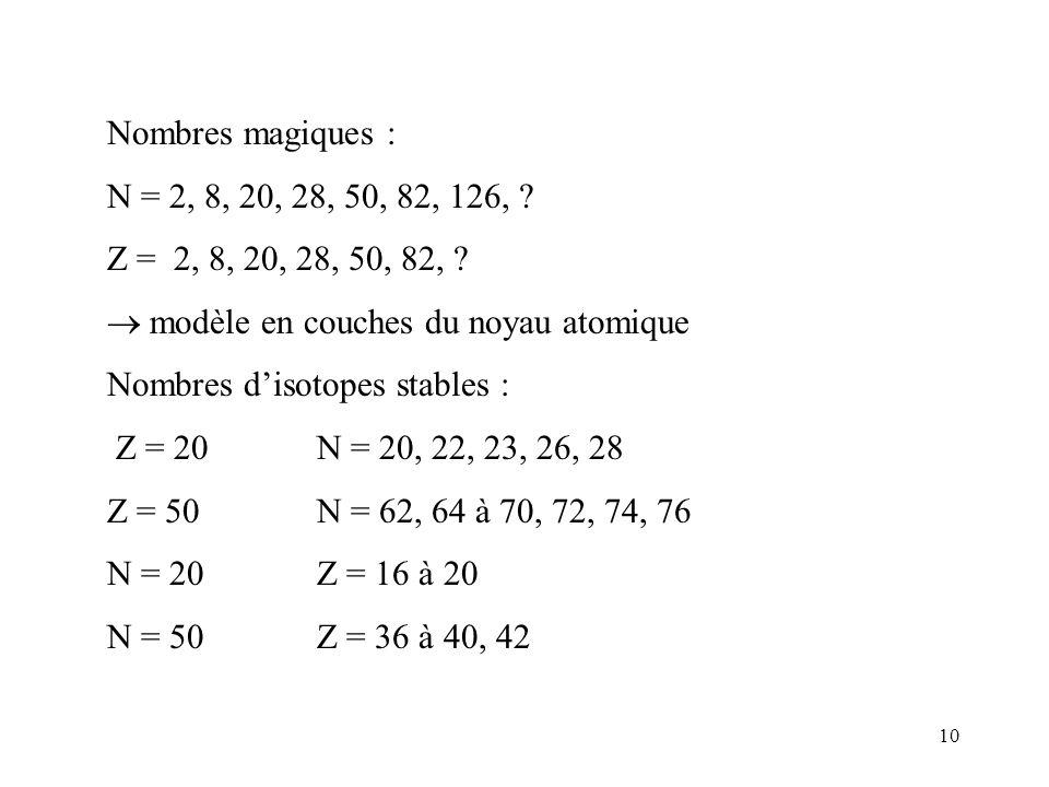 Nombres magiques : N = 2, 8, 20, 28, 50, 82, 126, Z = 2, 8, 20, 28, 50, 82,  modèle en couches du noyau atomique.