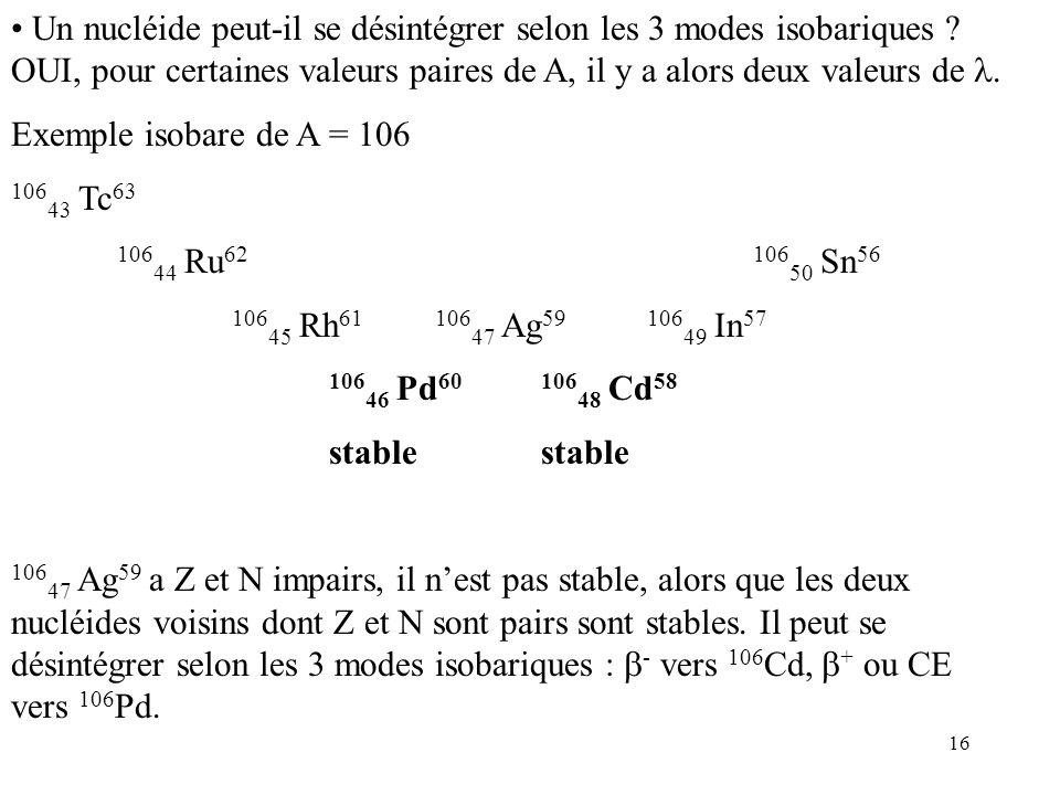 Un nucléide peut-il se désintégrer selon les 3 modes isobariques