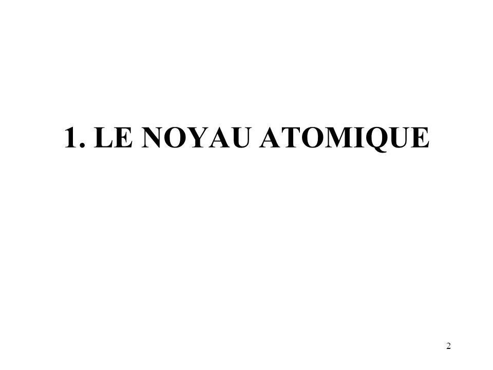 1. LE NOYAU ATOMIQUE