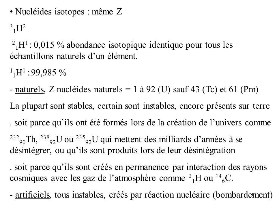 Nucléides isotopes : même Z