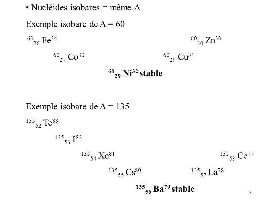 Nucléides isobares = même A