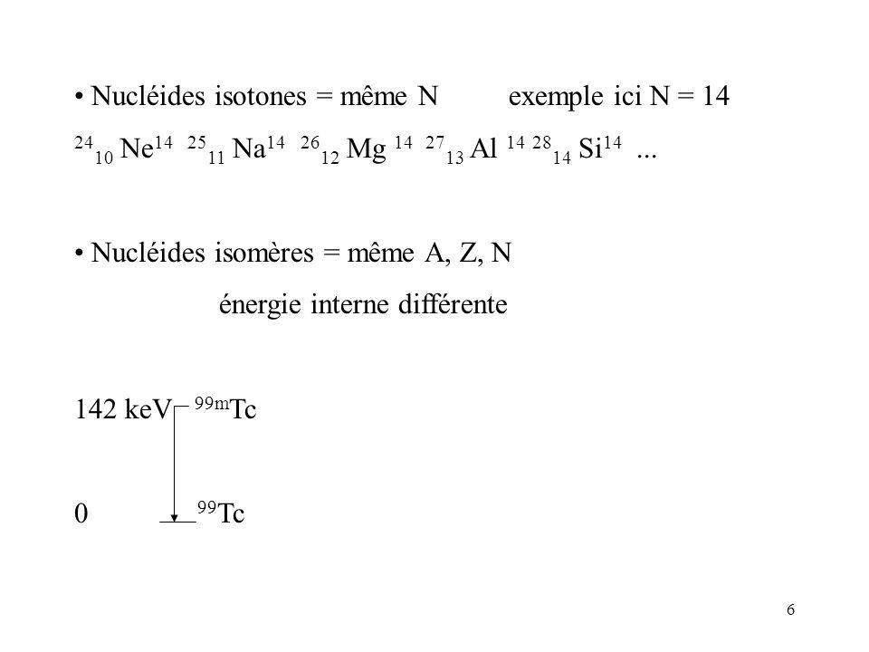 Nucléides isotones = même N exemple ici N = 14