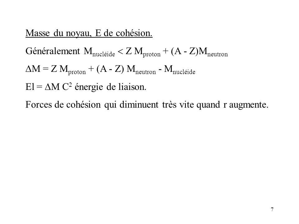 Masse du noyau, E de cohésion.