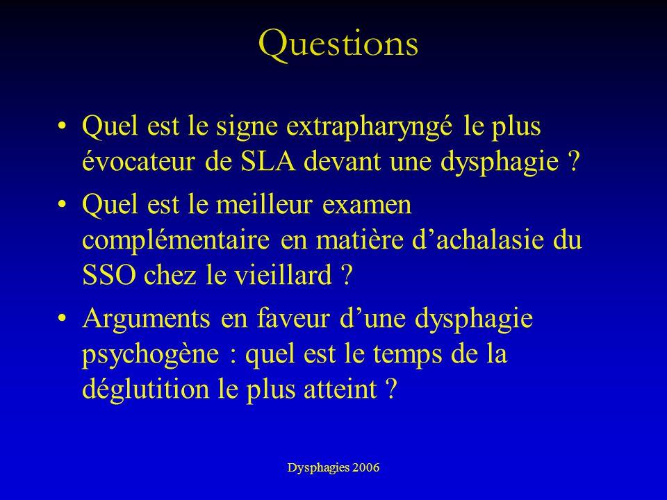 Questions Quel est le signe extrapharyngé le plus évocateur de SLA devant une dysphagie