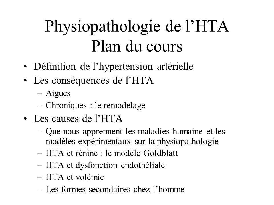 Physiopathologie de l'HTA Plan du cours