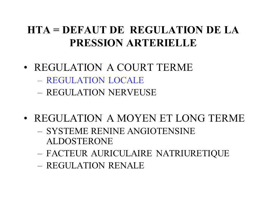 HTA = DEFAUT DE REGULATION DE LA PRESSION ARTERIELLE