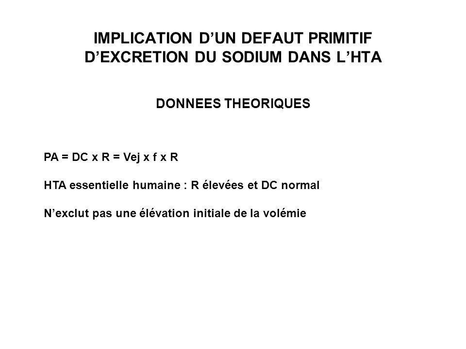 IMPLICATION D'UN DEFAUT PRIMITIF D'EXCRETION DU SODIUM DANS L'HTA DONNEES THEORIQUES