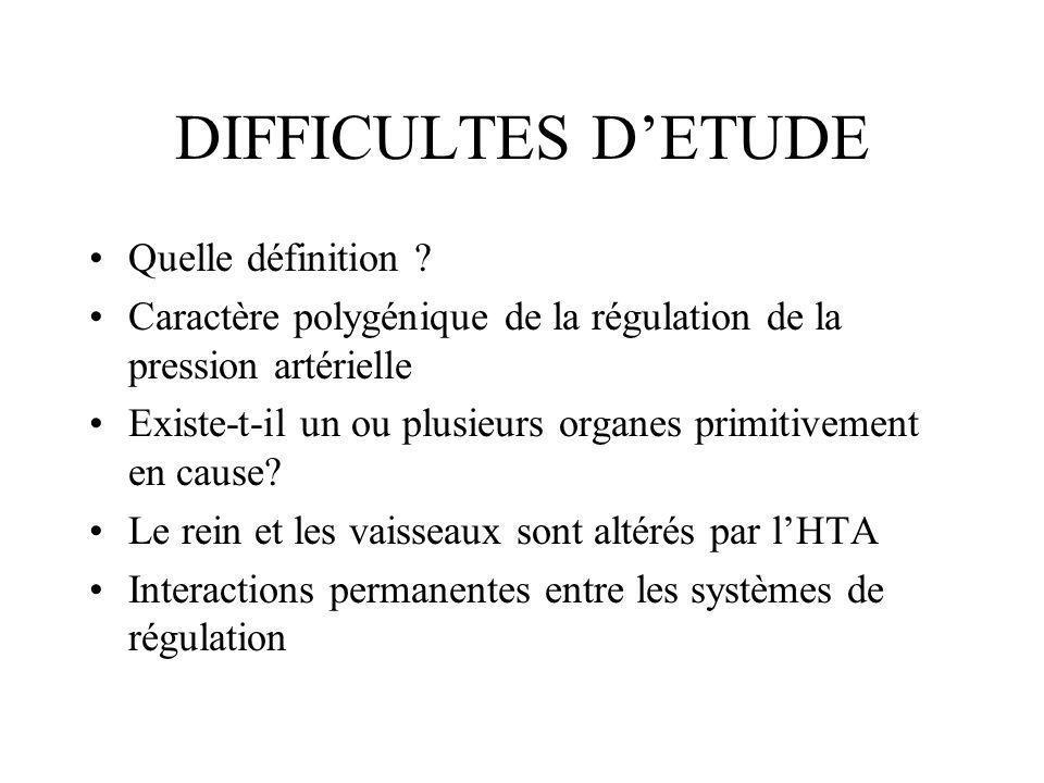 DIFFICULTES D'ETUDE Quelle définition