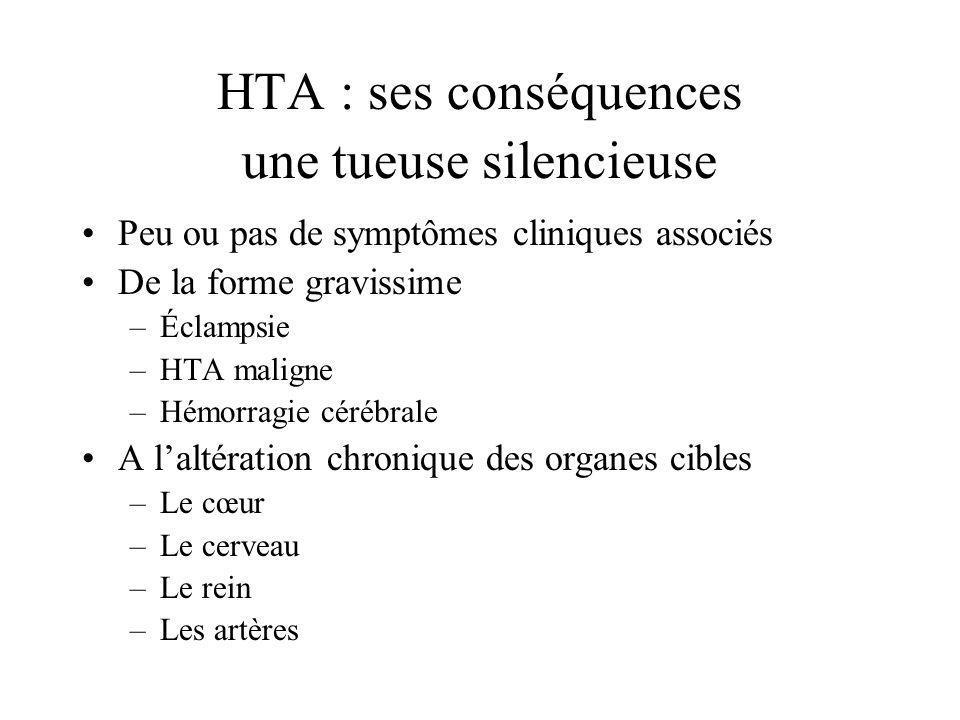 HTA : ses conséquences une tueuse silencieuse