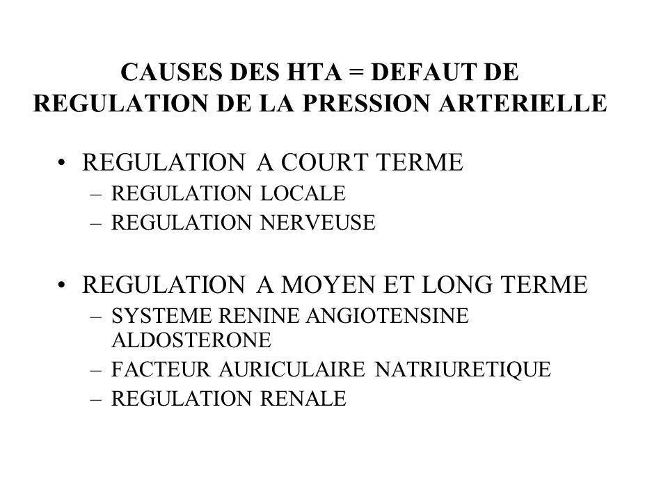 CAUSES DES HTA = DEFAUT DE REGULATION DE LA PRESSION ARTERIELLE