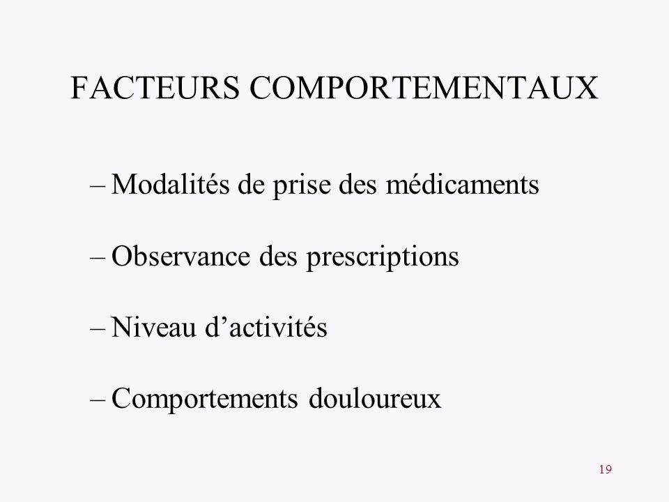 FACTEURS COMPORTEMENTAUX