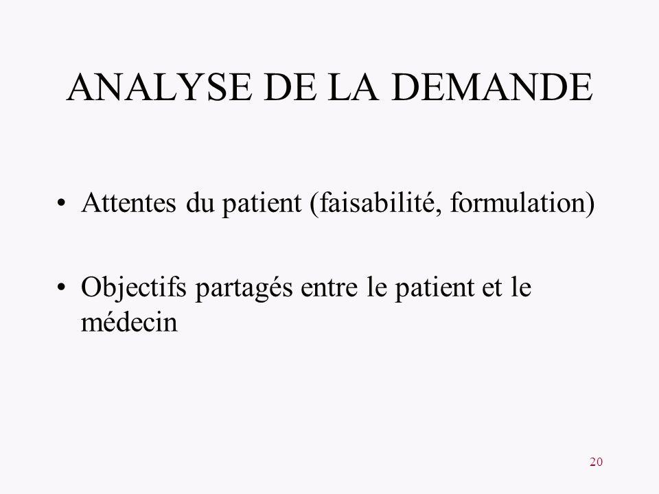 ANALYSE DE LA DEMANDE Attentes du patient (faisabilité, formulation)