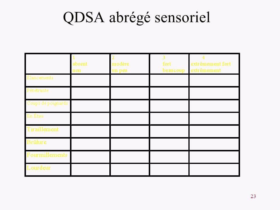 QDSA abrégé sensoriel