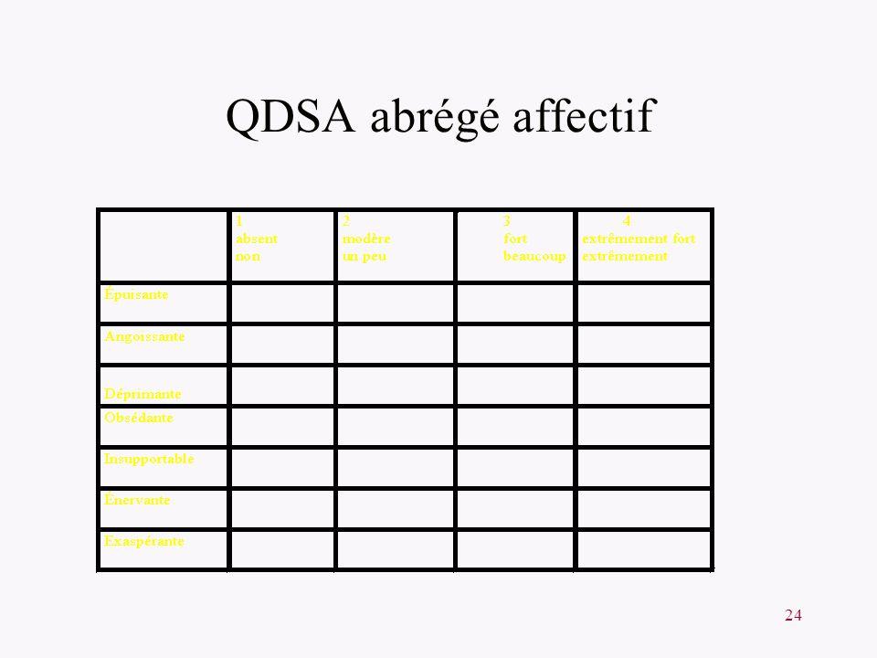 QDSA abrégé affectif