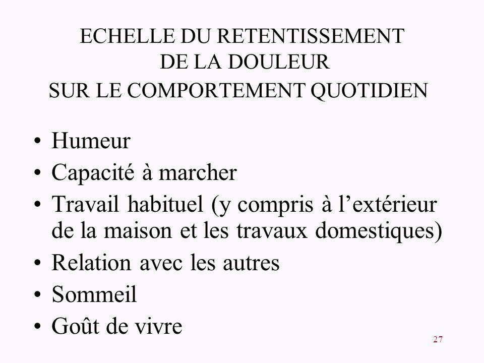 ECHELLE DU RETENTISSEMENT DE LA DOULEUR SUR LE COMPORTEMENT QUOTIDIEN